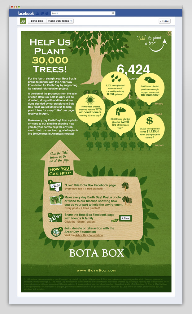 Bota Box Facebook Earthday app 2